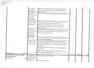 приложение №2 к договору управления стр 2